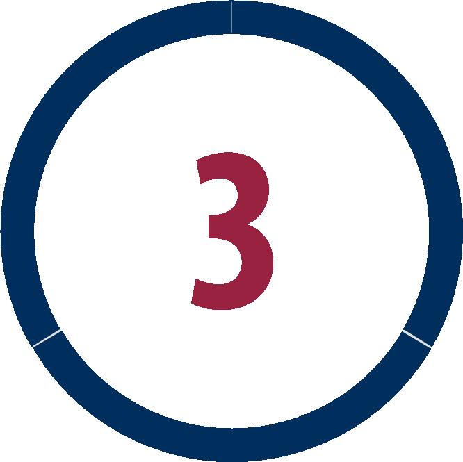 Step Three - Empower